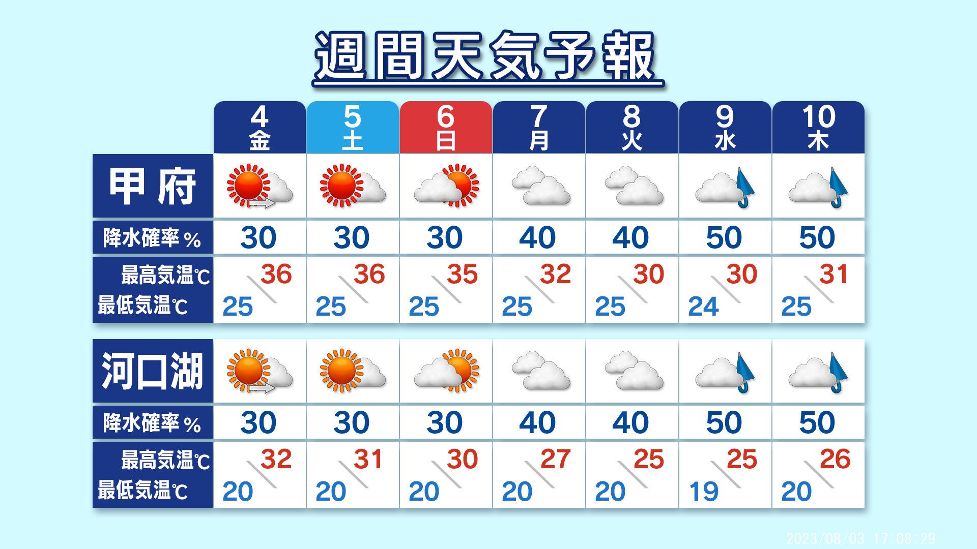 予報 天気