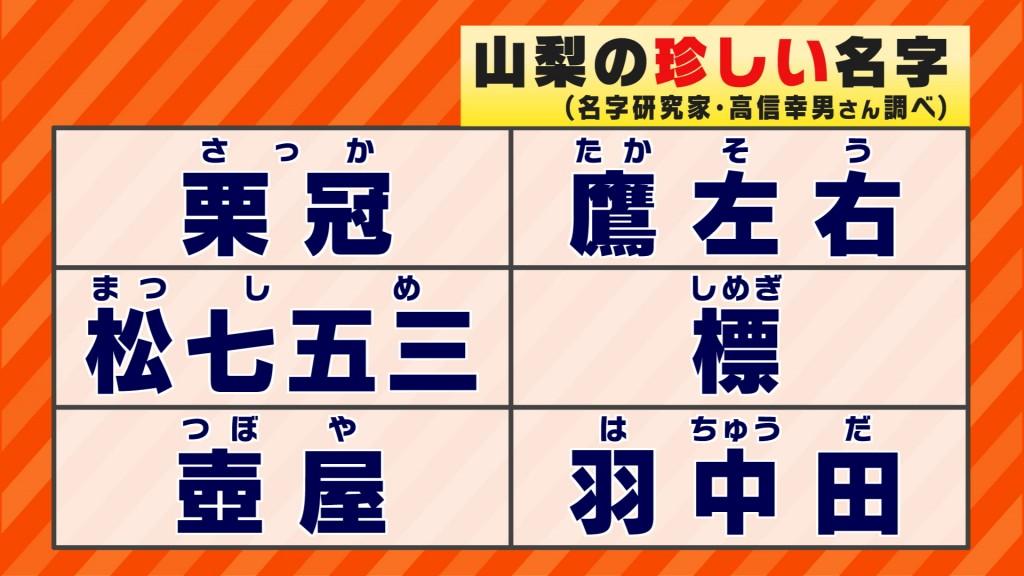 【0053】栗冠(さっか)山梨の珍しい名字(名字研究家・高信幸男さん調べ)松(まつ
